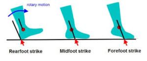 Foot Strike